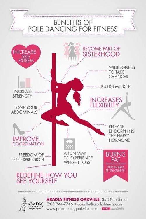 benefits of pole dancing