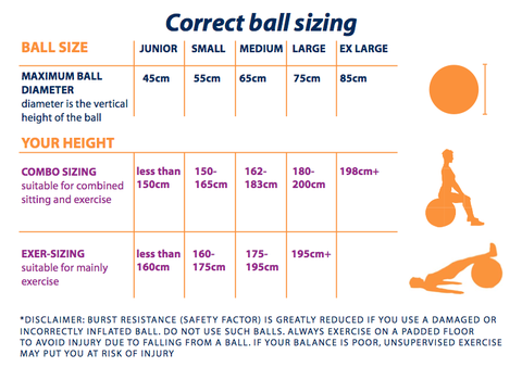correct ball sizing