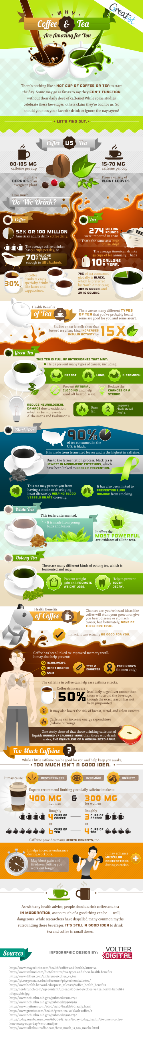 why-coffee--tea-are-amazing-for-you